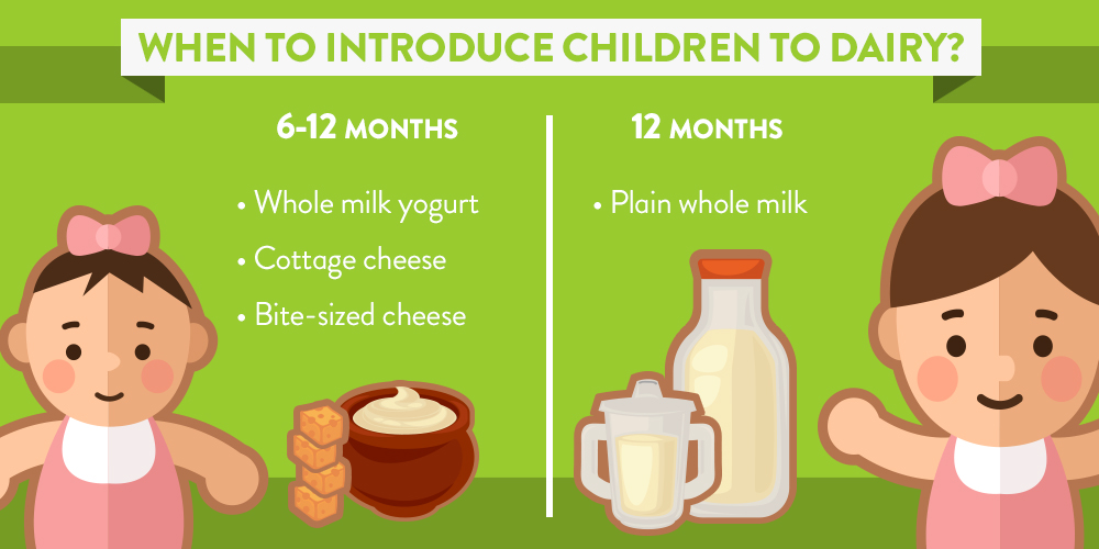When Can Babies Have Yogurt and Other Dairy Products? | U ...
