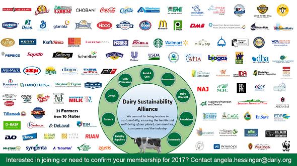 Logos of members of the Dairy Sustainability Alliance.